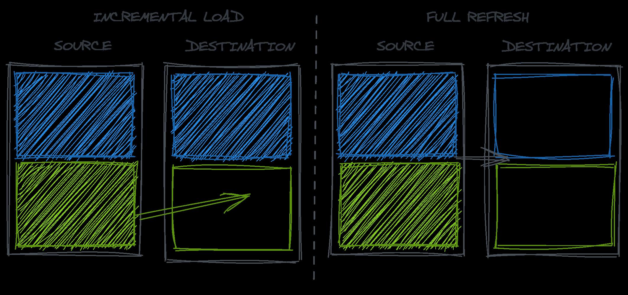 Understanding the data (error) generating processes 26